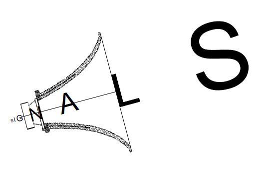 S I G N A L S – Konzerte für Zwei Megaphonchöre – 05.09.2020 – 15.00 Uhr